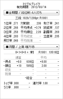 2.29 1800R